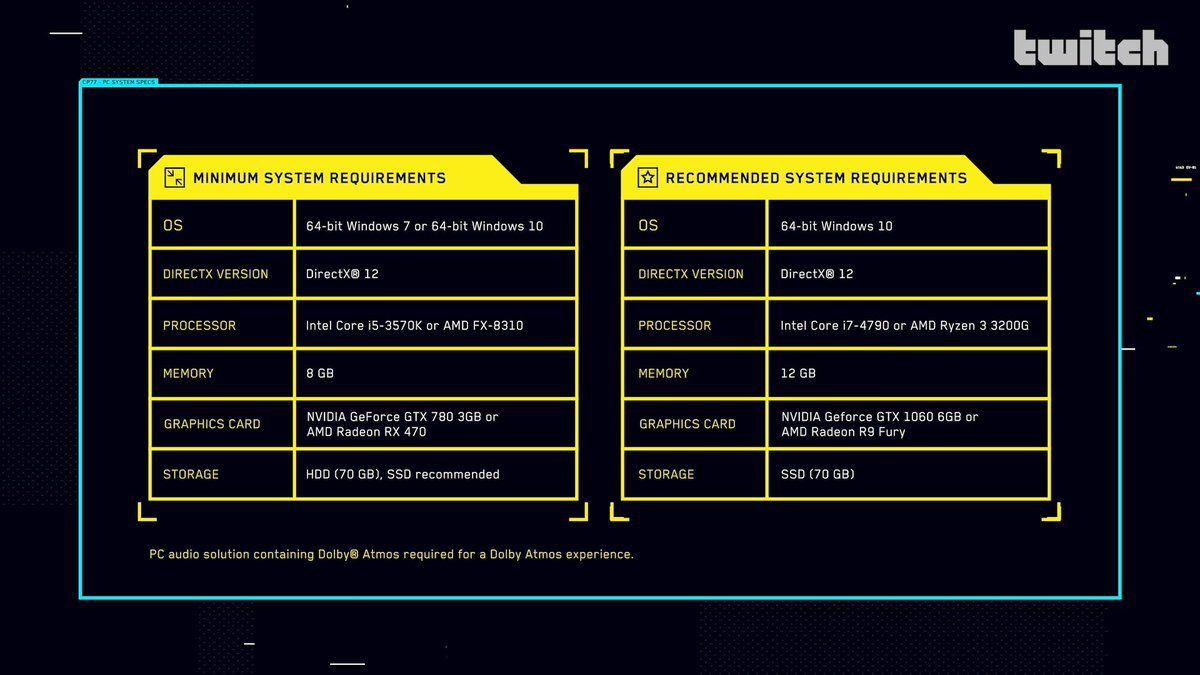 Cyberpunk 2077 System Requirements (Specs) Revealed